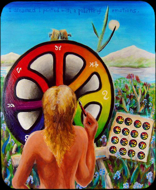 Painting of a dream by Wayan: an easel by a lake, the painter seen from the back, a round canvas like a color wheel with hues linked by curving lines, and labels in dream-language. Click to enlarge.